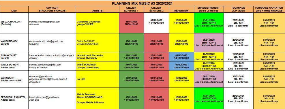 planning mic music