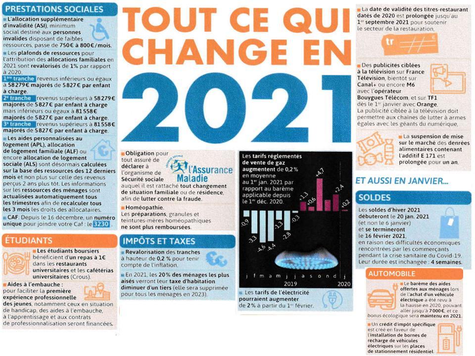 changement1 2021